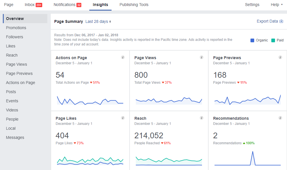 facebook insights free facebook analytics tool