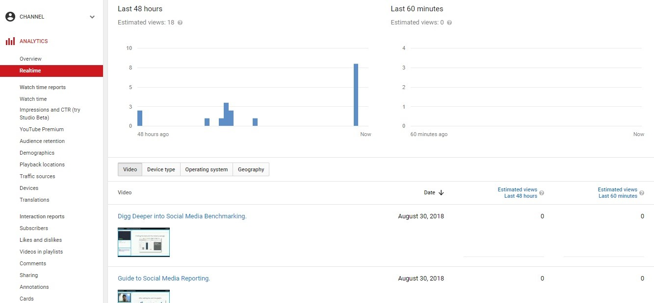 youtube realtime analytics