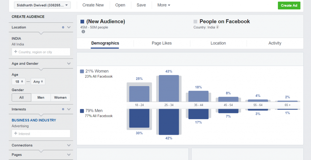 Free Facebook Ads tool for audience research