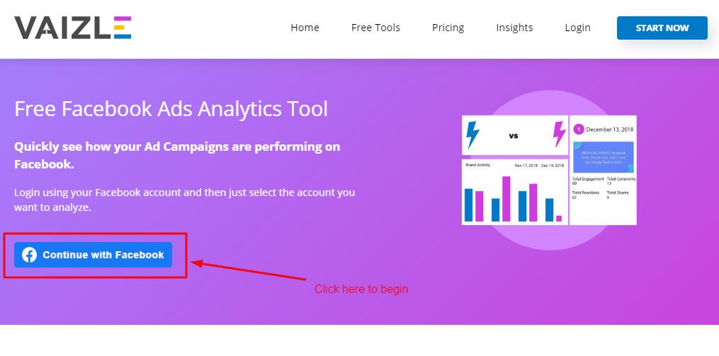 vaizle's free facebook ad analytics tool