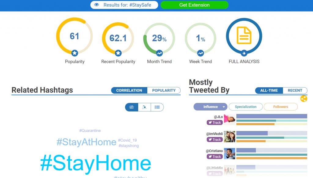 hashtagifyme's free twitter tool